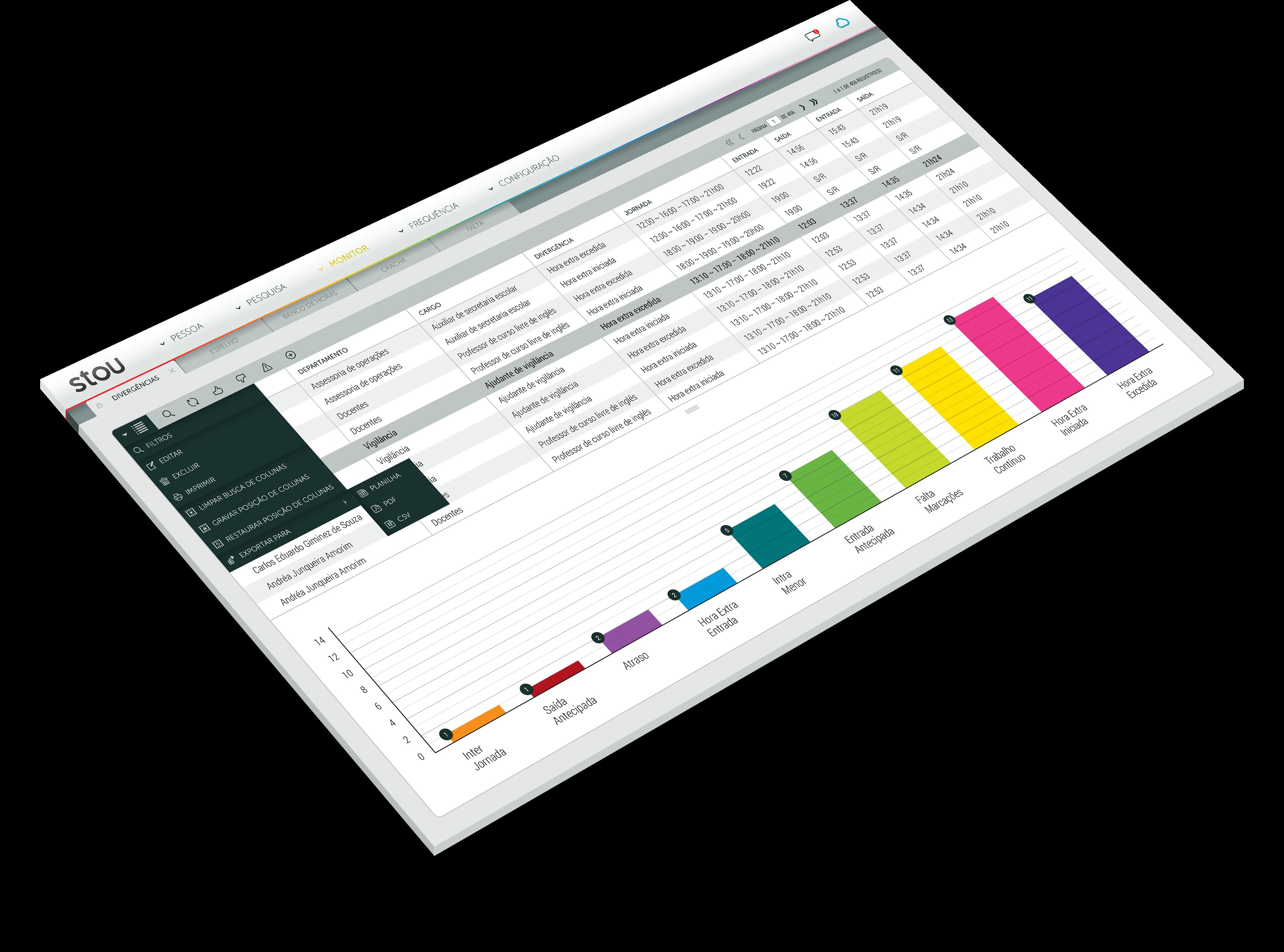 Software para controle de Ponto Online